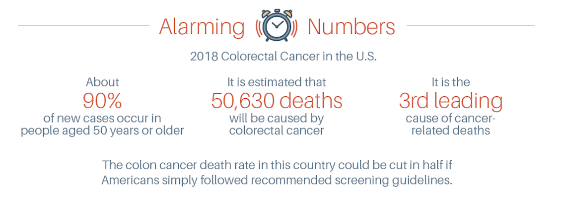 Colorectal Cancer Screening Col Hcp